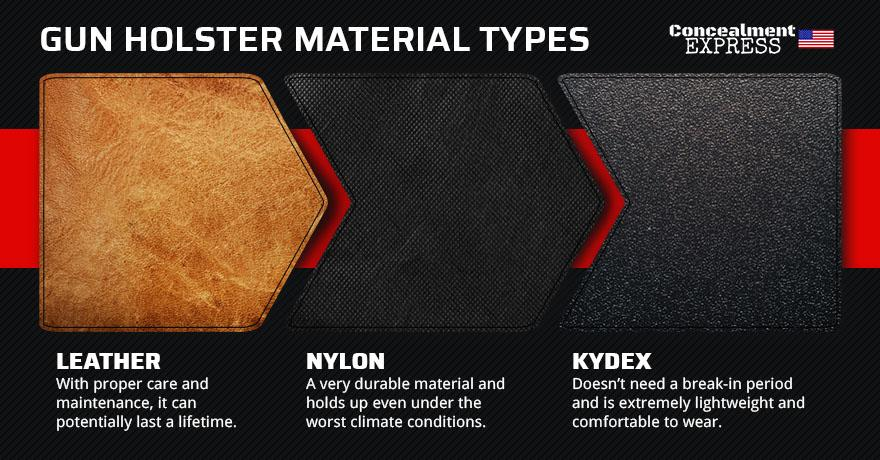 Holster Materials
